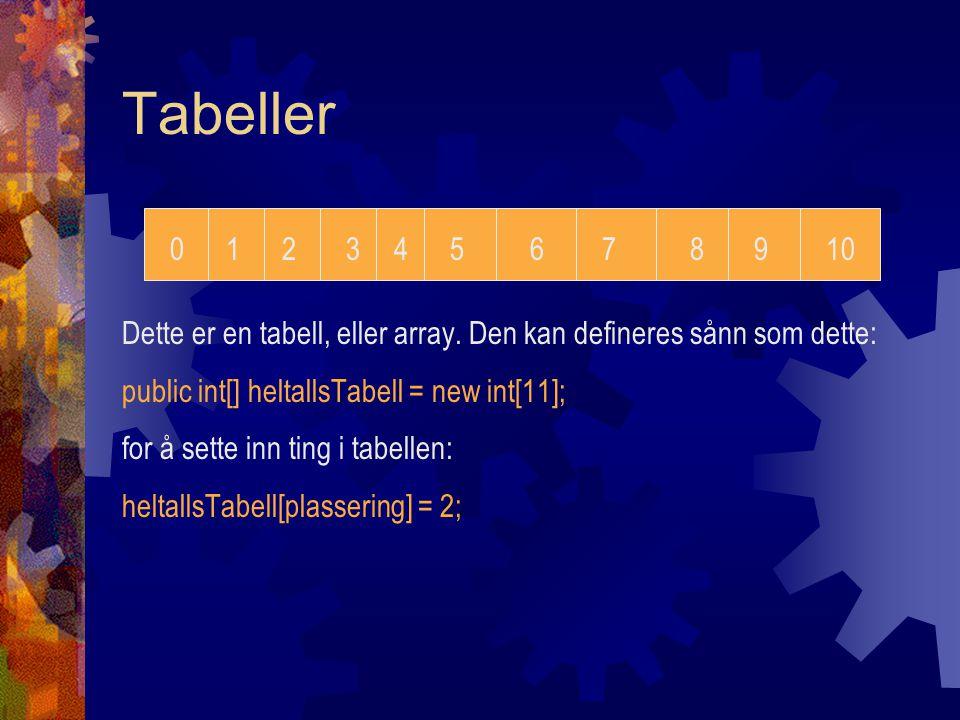 Tabeller Dette er en tabell, eller array. Den kan defineres sånn som dette: public int[] heltallsTabell = new int[11];
